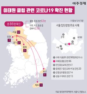 [코로나19] 제2의 구로구 콜센터... 이태원 클럽 관련 확진 현황 (그래픽)