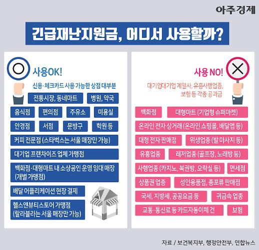 [그래픽] 스타벅스는 서울만? 긴급재난지원금 사용처 YES or NO [아주경제 차트라이더]