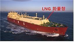 LNG선용 차세대 단열재 국가표준 제정
