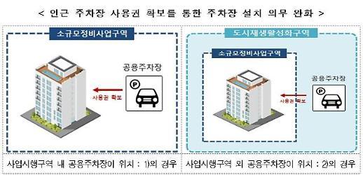 10월부터 소규모정비사업 주차장 설치의무 최대 50% 완화
