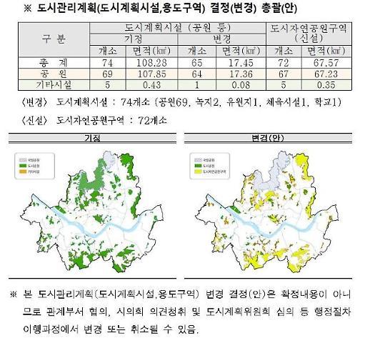 사유재산권 침해 용납 못해...서초 공원 지주 서울시에 소송
