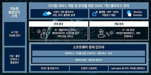 효성인포메이션시스템, 디지털 전환 체험공간 DX 센터 2 오픈