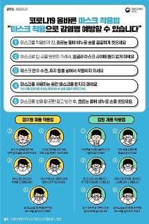 """[코로나19] """"덥지만""""…마스크 쓰니 감염률 감소세 확연"""