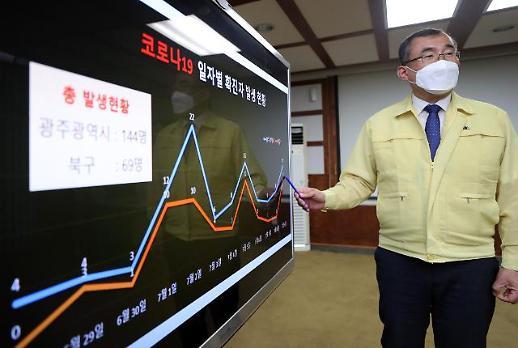 광주, 동호회·해외 입국 등 6명 추가 확진…광주 누적 확진자 168명