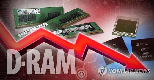 Hàn Quốc: Giá xuất khẩu tháng 9 tiếp tục giảm…0.3%↓