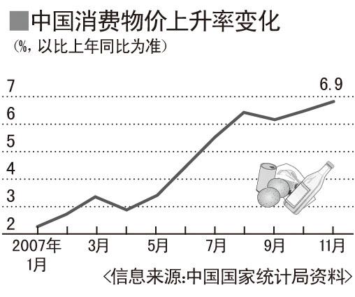 中国15年来首颁控价令