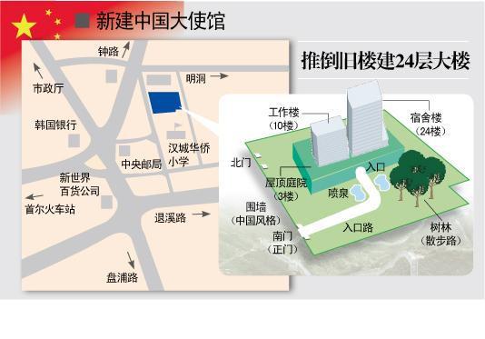 中国大使馆在明洞原址重建