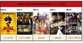 韩国5月第四周周末电影票房榜