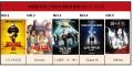 韩国6月第三周周末电影票房榜