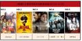 韩国6月第四周周末电影票房榜