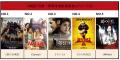 韩国7月第一周周末电影票房榜