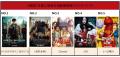 韩国7月第三周周末电影票房榜