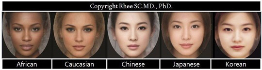 Ethnicity by facial characteristics