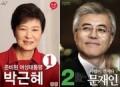 .韩国历届大选后股市变化趋势盘点.