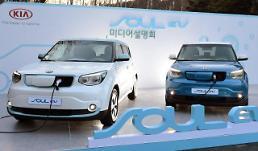 .起亚新款Soul EV电动汽车公开.