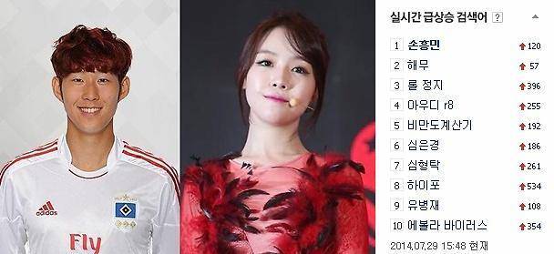 Leverkusen striker Son Heung-min dating with Girls Day member Minah
