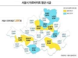서울 아르바이트 평균 시급<R> 5890원</R>