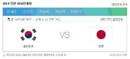 [인천 아시안게임] 28일 경기일정… 한국 남자 축구 숙적 일본과 8강전 치른다