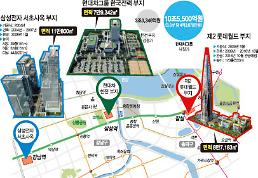 대기업들 강남 역세권 영토전쟁