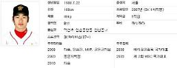 결혼 깜짝 발표한 김광현 예비신부와 12월 결혼…그녀는 누구?
