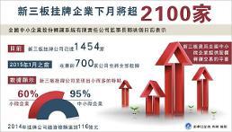 중국 신삼판 전국확대 1년... 상장기업 내달 2100개 돌파예상