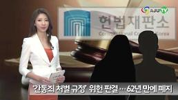 [AJU TV] 간통죄 위헌 '왜?'... 김주하 '울고' 탁재훈 · 옥소리 '웃고'