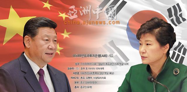 三国外长聚首与韩日加入亚投行的可能