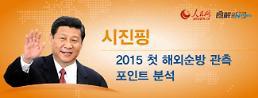 시진핑 2015 첫 해외순방 관측 포인트 분석