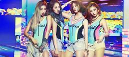 .Wonder Girls to host tvNs live comedy and variety show SNL Korea 6 Oct. 10 .