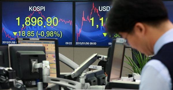 今年韩国综指收益率主要20国家中排名第七