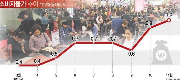 물가오르고 수출·소득·실업 추락...경제성적 '암울'