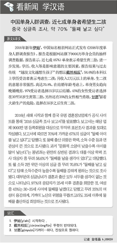 [看新闻学汉语] 中国单身人群调查:近七成单身者希望生二孩