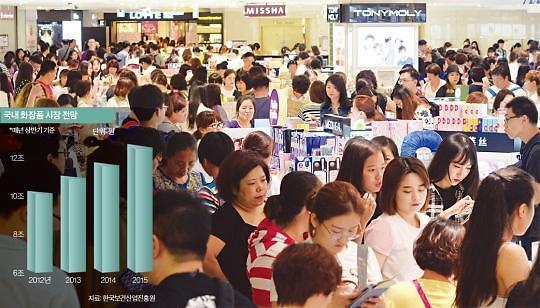 韩国化妆品对华出口规模去年首次突破10亿美元