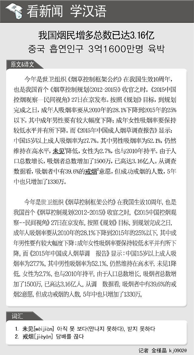 [看新闻学汉语] 我国烟民增多总数已达3.16亿