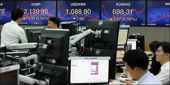 全球股市表现糟糕 国际基金看好韩国市场争相投资