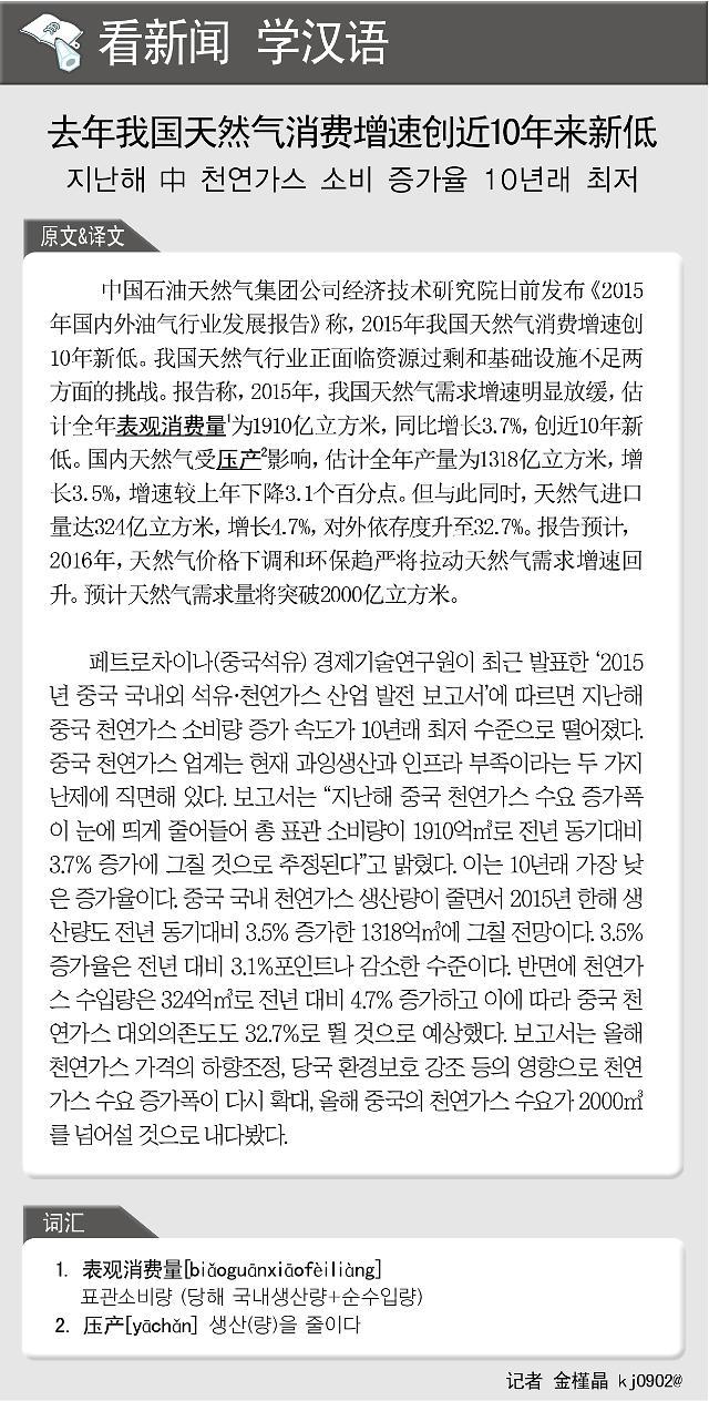 [看新闻学汉语] 去年我国天然气消费增速创近10年来新低