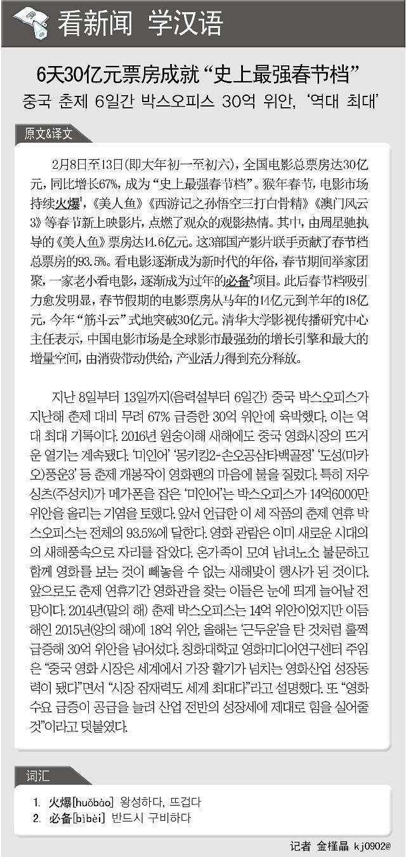 """[看新闻学汉语] 6天30亿元票房成就""""史上最强春节档"""""""
