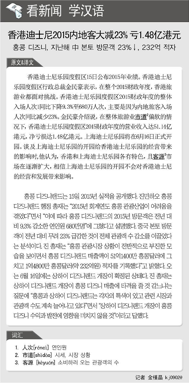 [看新闻学汉语] 香港迪士尼2015内地客大减23% 亏1.48亿港元