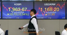South Koreas won falls against dollar on rate cut prospects