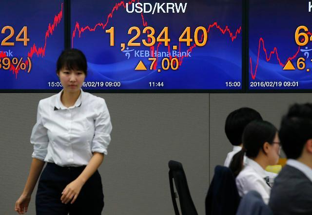 韩元兑美元汇率创5年多新高 韩央行出手干预市场