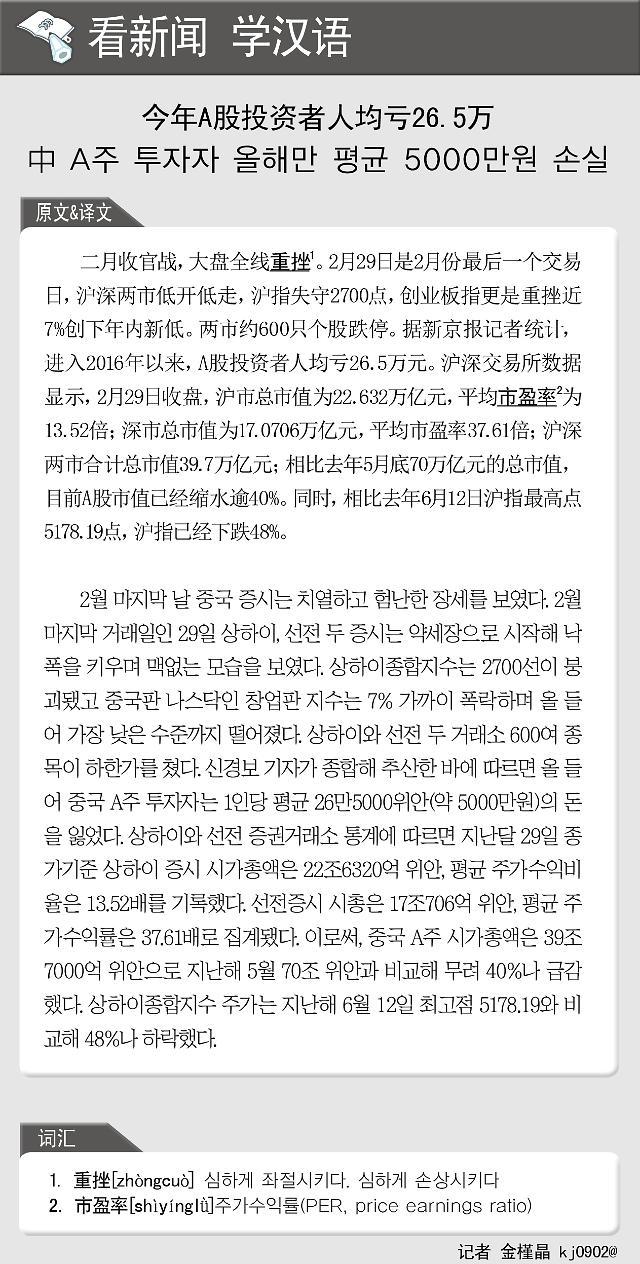 [看新闻学汉语] 今年A股投资者人均亏26.5万