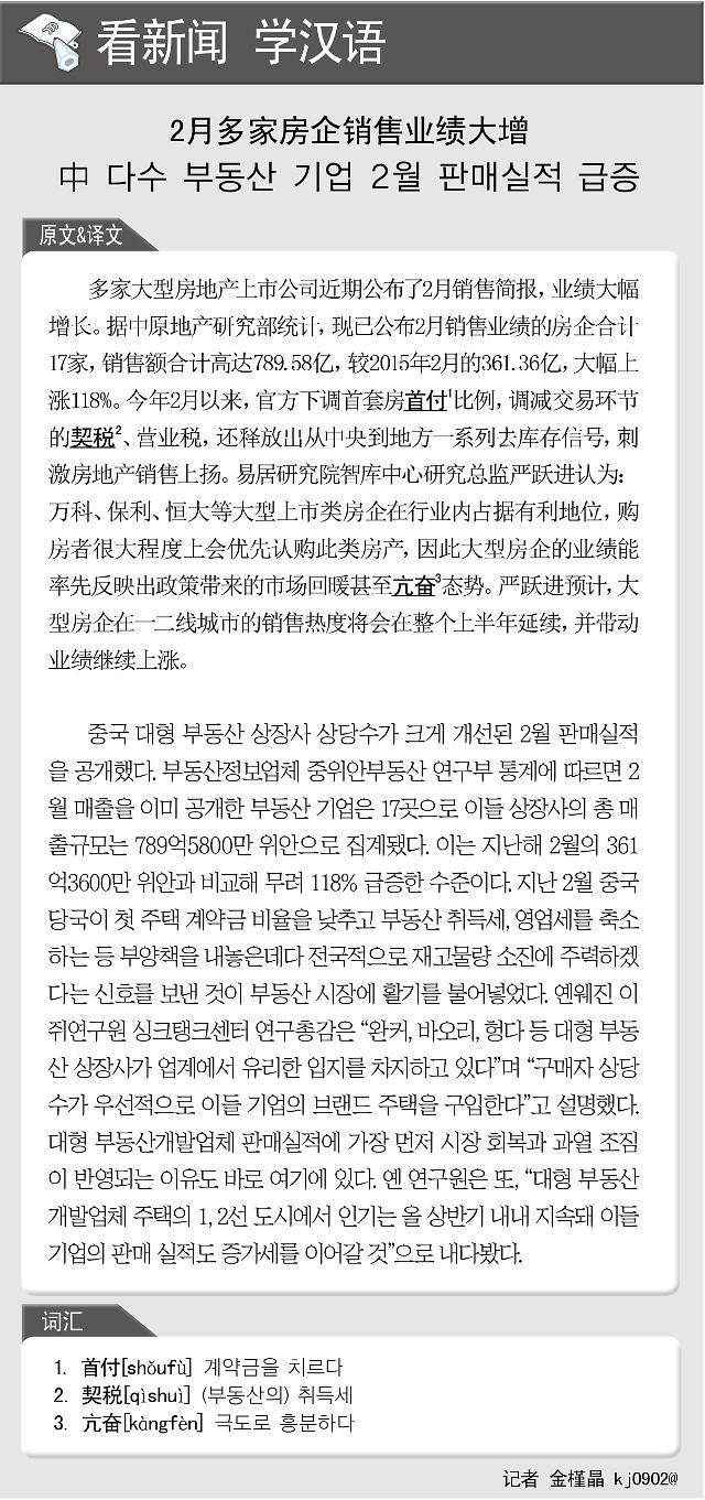 [看新闻学汉语] 2月多家房企销售业绩大增
