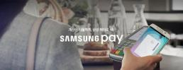 .Samsung Pay vies with Apple in China.