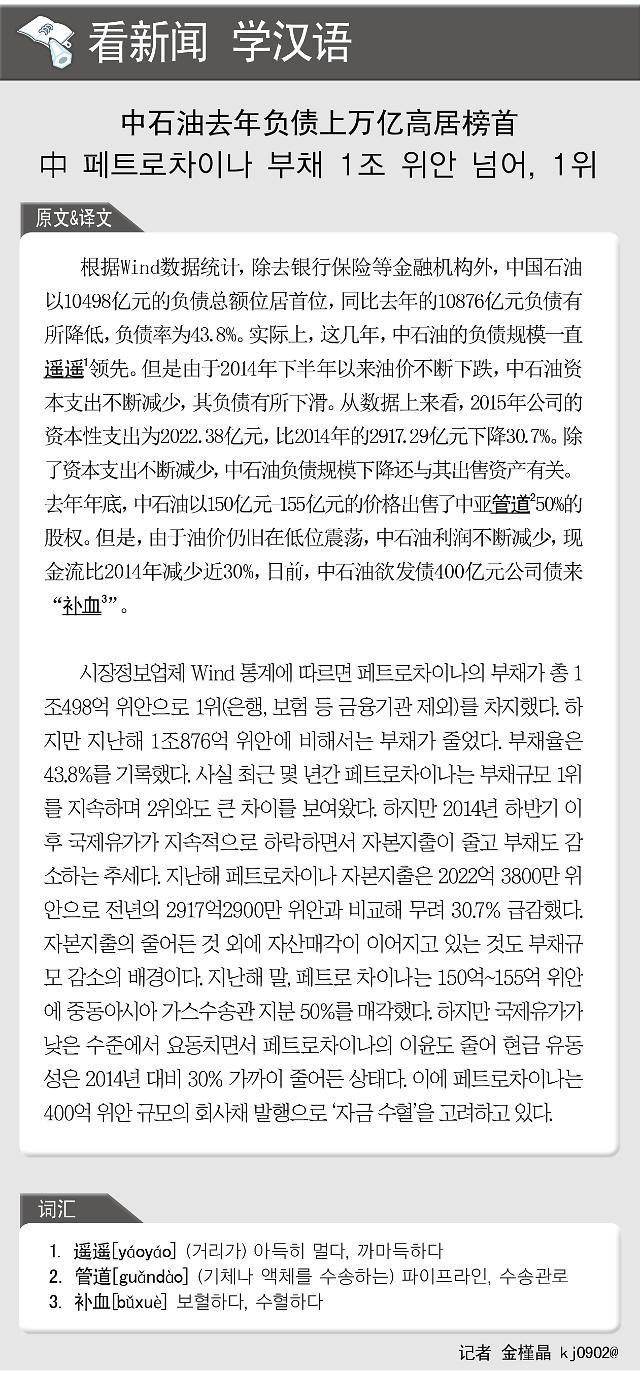 [看新闻学汉语] 中石油去年负债上万亿高居榜首