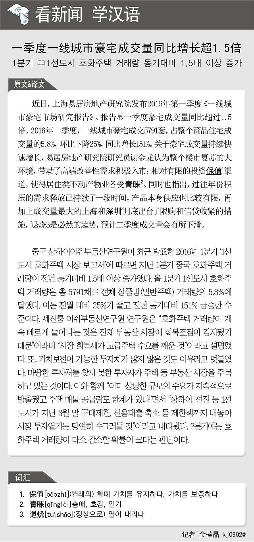 [看新闻学汉语] 一季度一线城市豪宅成交量同比增长超1.5倍