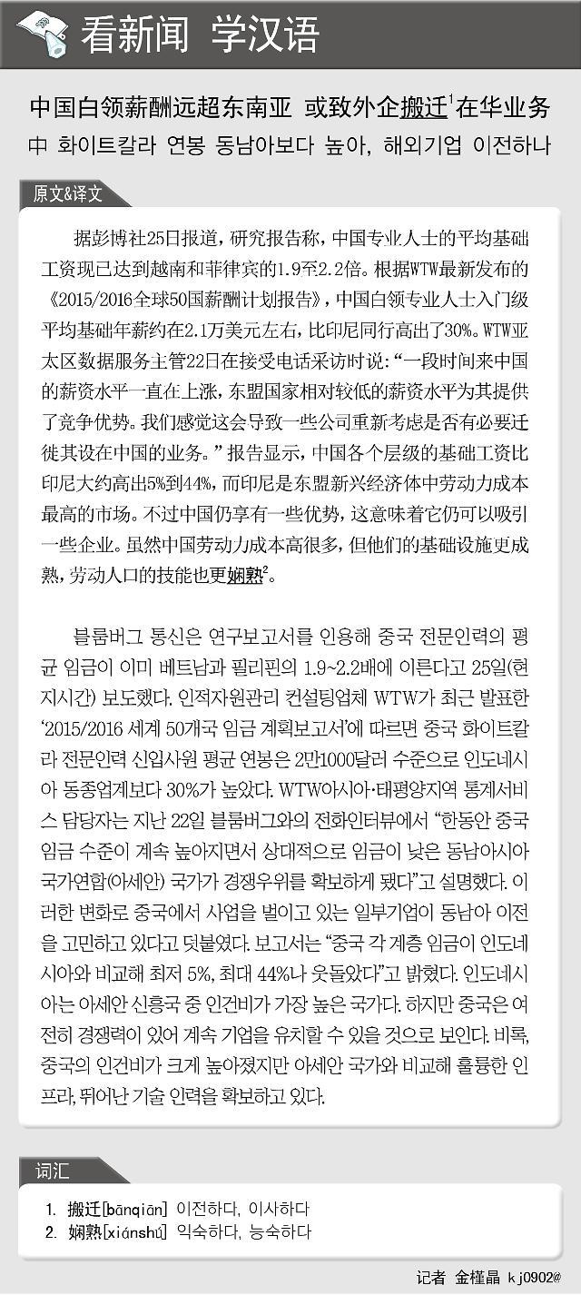 [看新闻学汉语] 中国白领薪酬远超东南亚 或致外企搬迁1在华业务