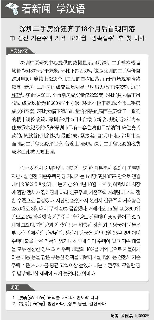 [看新闻学汉语] 深圳二手房价狂奔了18个月后首现回落