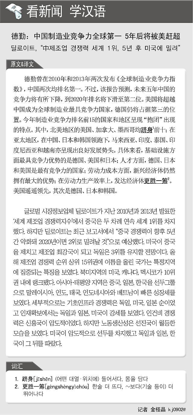 [看新闻学汉语] 德勤:中国制造业竞争力全球第一 5年后将被美赶超