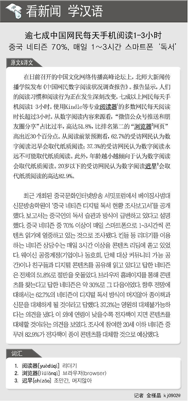 [看新闻学汉语] 逾七成中国网民每天手机阅读1-3小时