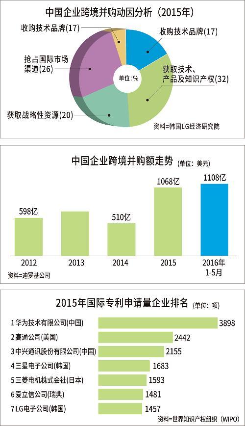 三星调整产业结构 减少八家子公司